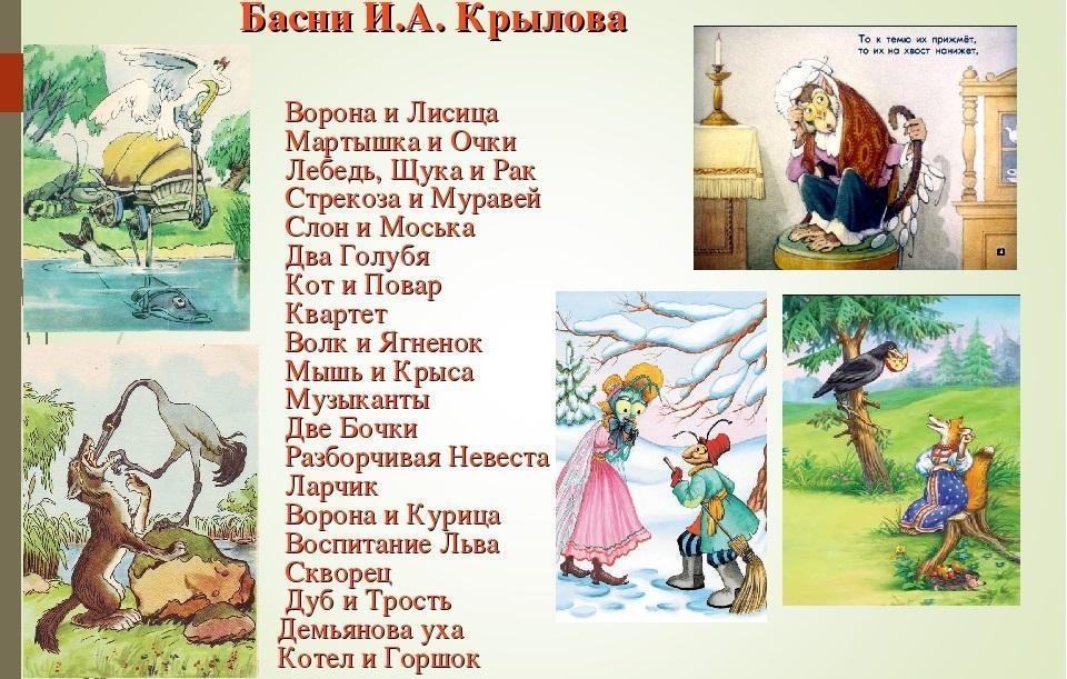 Лучшие басни Ивана Крылова
